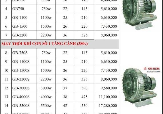 Bảng báo giá máy thổi khí con sò HONG HELONG